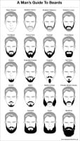 Best beard looks for a Hertfordshire wedding